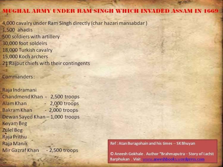 Mughal army 1667